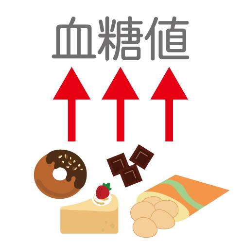 糖尿病(HbA1c13%)になる前の食生活とその後の治療